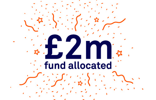 2m fund allocated 3